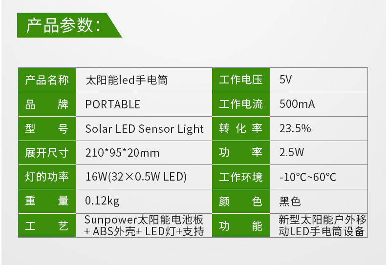 Solar-LED-Sensor-Light详情_03.jpg